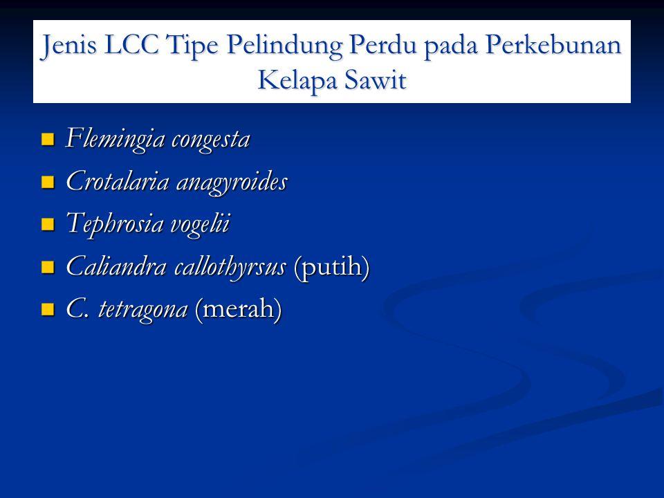 Jenis LCC Tipe Pelindung Perdu pada Perkebunan Kelapa Sawit