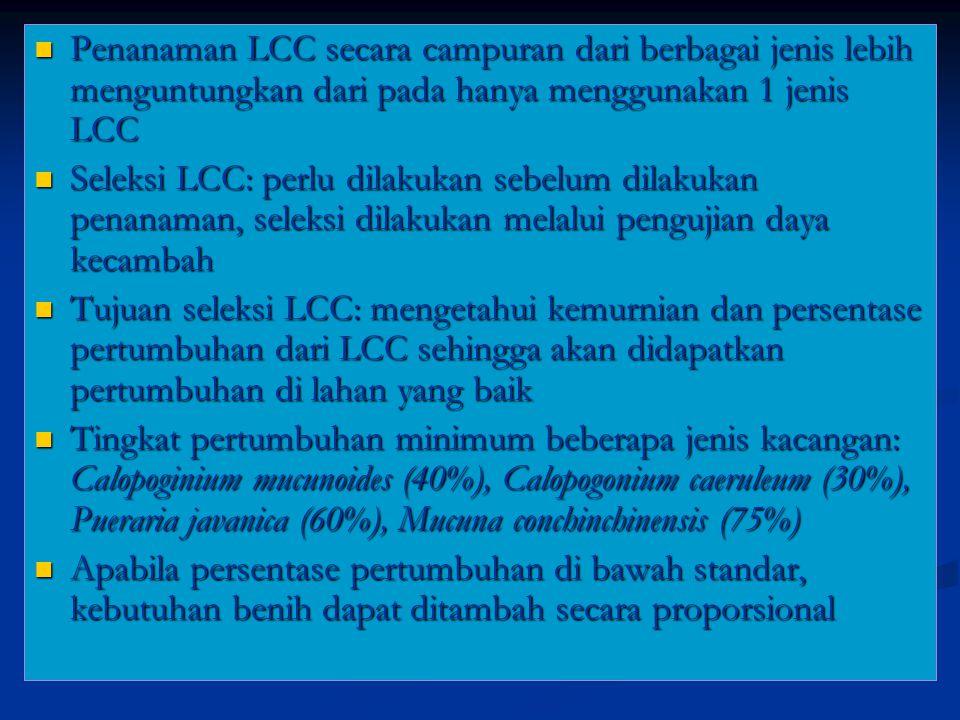 Penanaman LCC secara campuran dari berbagai jenis lebih menguntungkan dari pada hanya menggunakan 1 jenis LCC