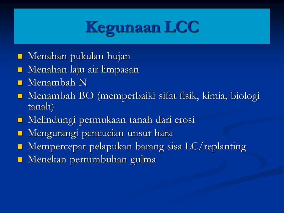 Kegunaan LCC Menahan pukulan hujan Menahan laju air limpasan