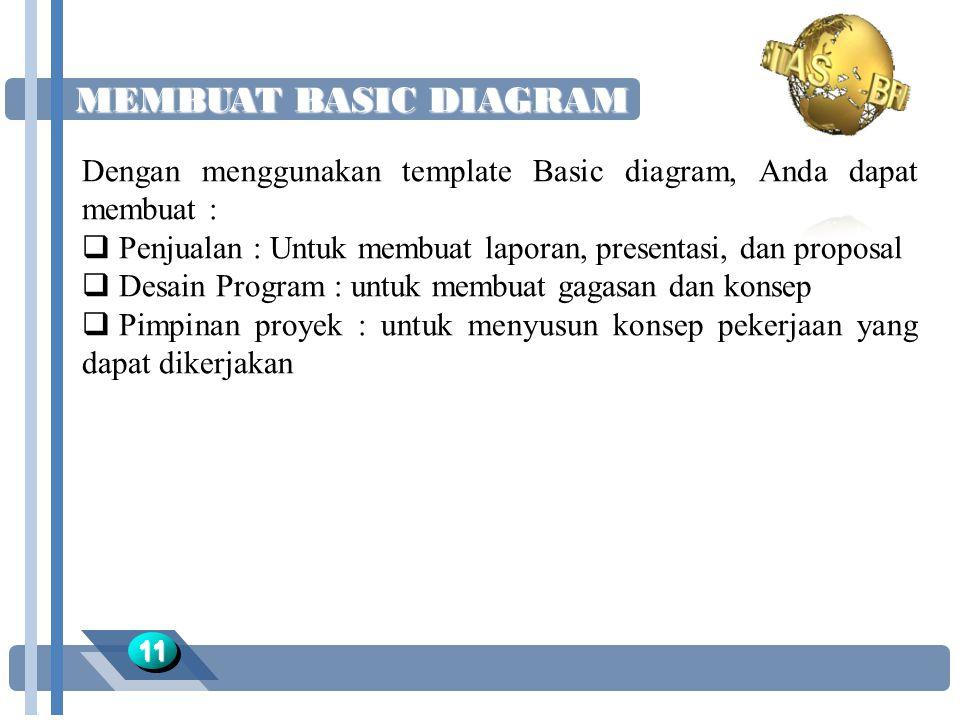 MEMBUAT BASIC DIAGRAM Dengan menggunakan template Basic diagram, Anda dapat membuat : Penjualan : Untuk membuat laporan, presentasi, dan proposal.