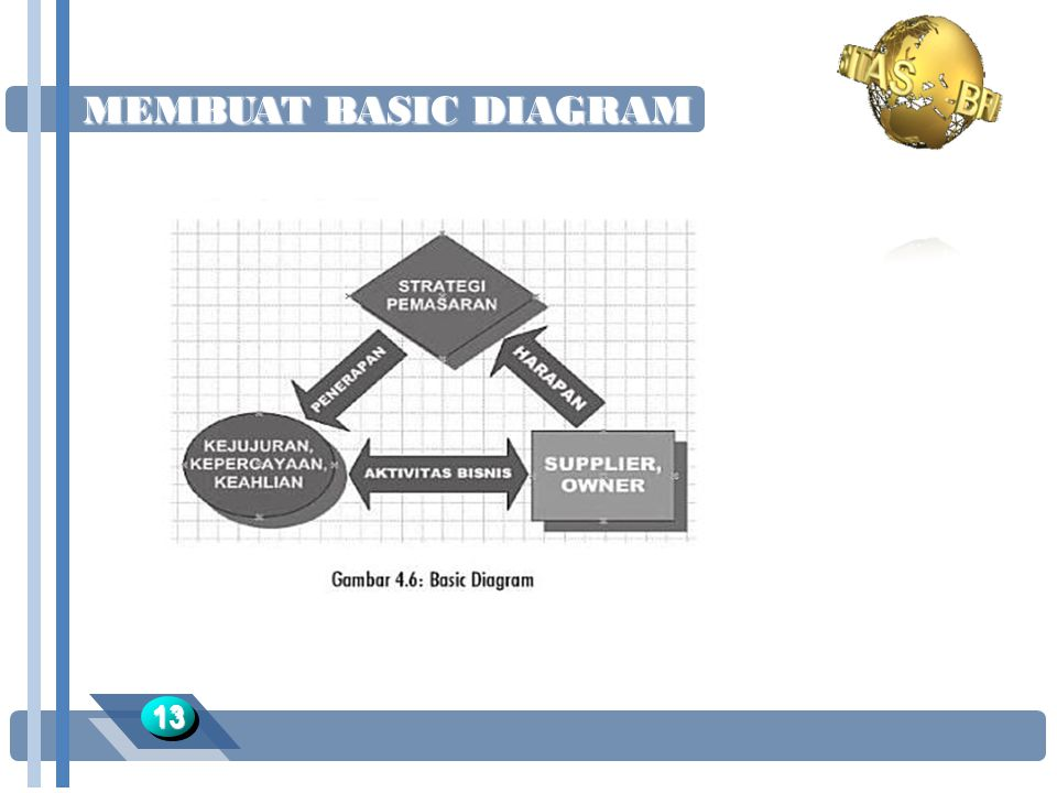 MEMBUAT BASIC DIAGRAM 13
