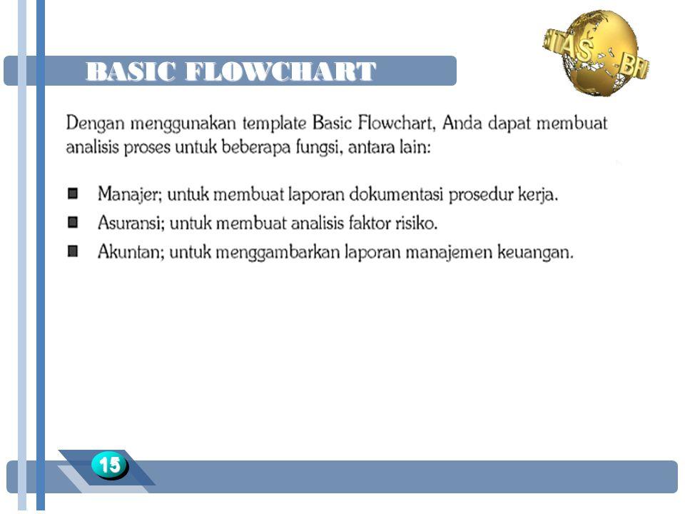 BASIC FLOWCHART 15