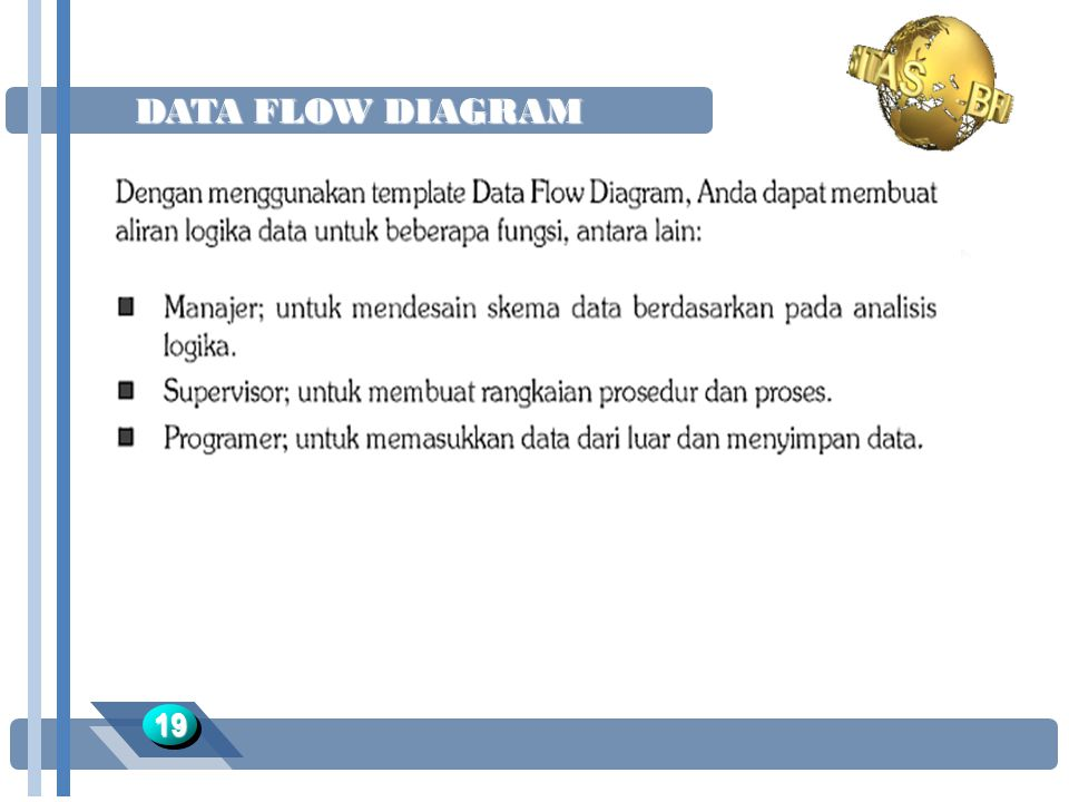 DATA FLOW DIAGRAM 19