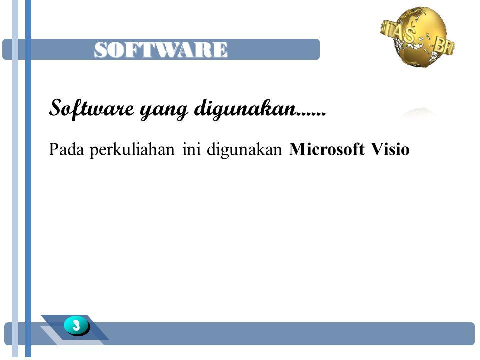 Software yang digunakan......