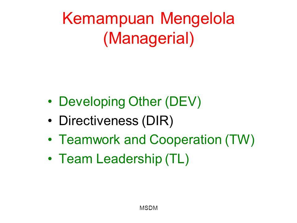 Kemampuan Mengelola (Managerial)