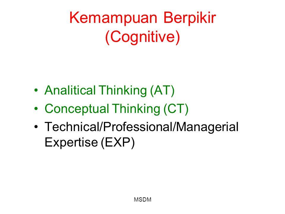Kemampuan Berpikir (Cognitive)
