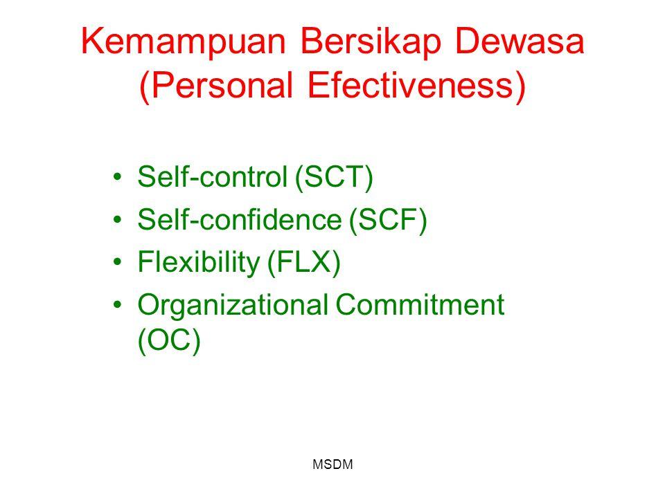 Kemampuan Bersikap Dewasa (Personal Efectiveness)