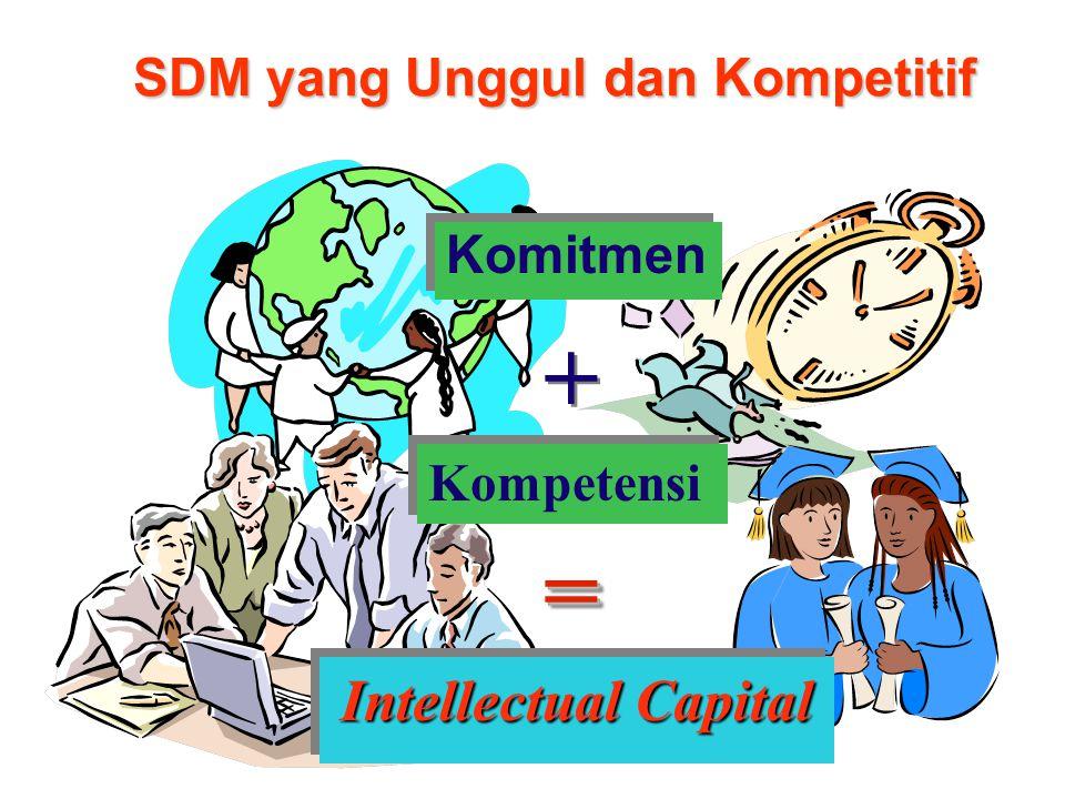 SDM yang Unggul dan Kompetitif
