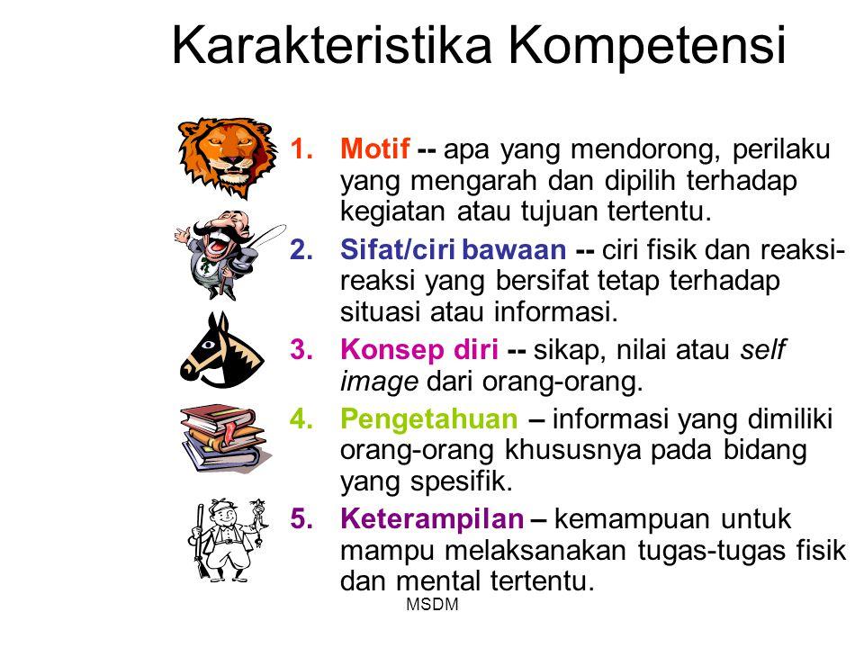 Karakteristika Kompetensi