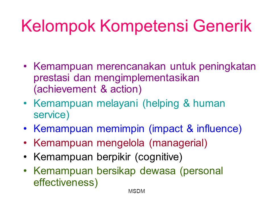Kelompok Kompetensi Generik