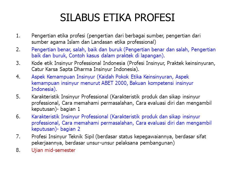 SILABUS ETIKA PROFESI Pengertian etika profesi (pengertian dari berbagai sumber, pengertian dari sumber agama Islam dan Landasan etika professional)