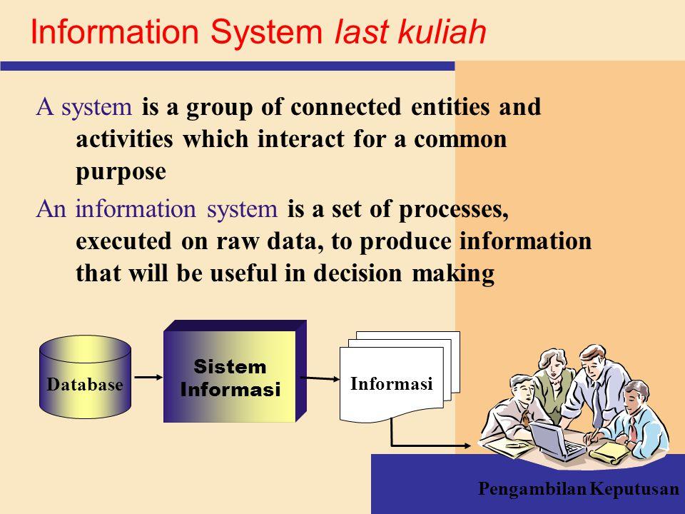 Information System last kuliah