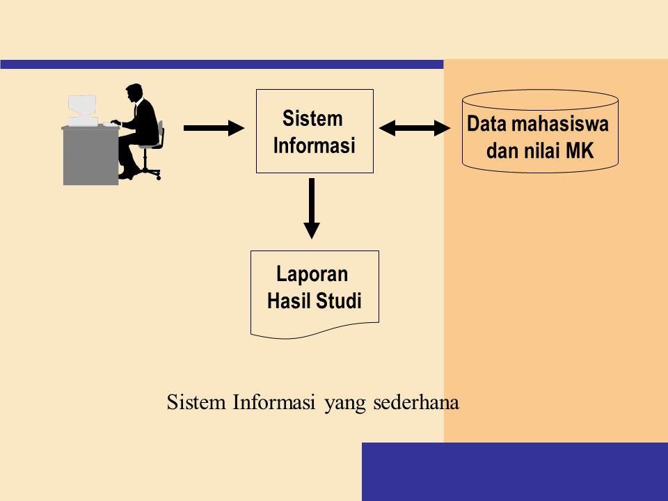 Sistem Informasi yang sederhana