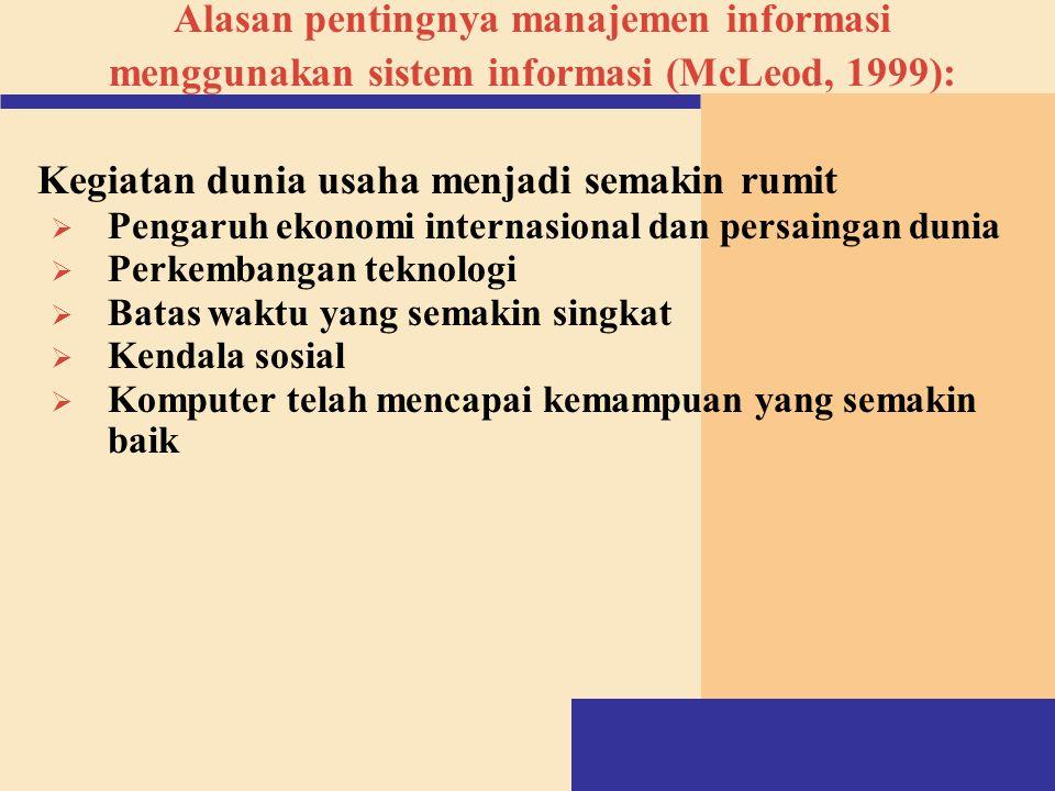 Alasan pentingnya manajemen informasi