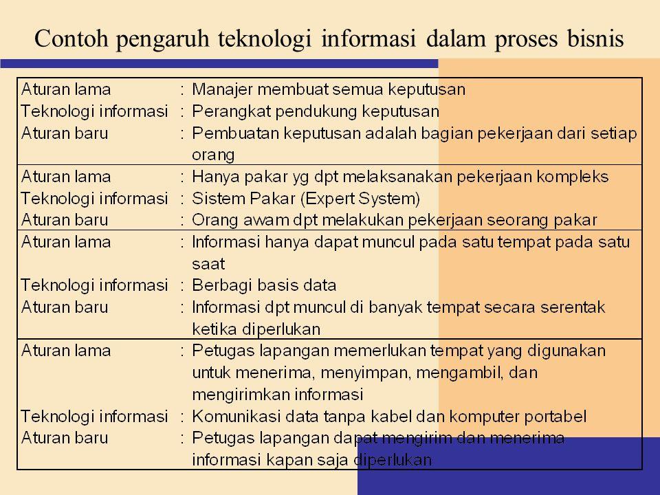 Contoh pengaruh teknologi informasi dalam proses bisnis