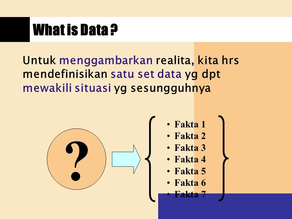 What is Data Untuk menggambarkan realita, kita hrs mendefinisikan satu set data yg dpt mewakili situasi yg sesungguhnya.
