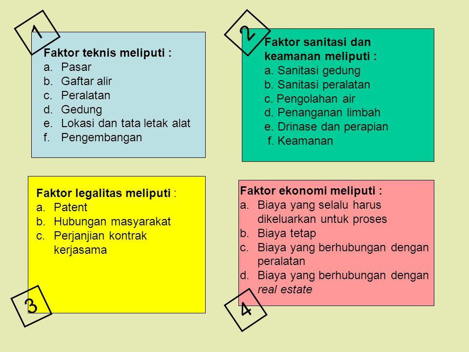 1 2 3 4 Faktor sanitasi dan keamanan meliputi :