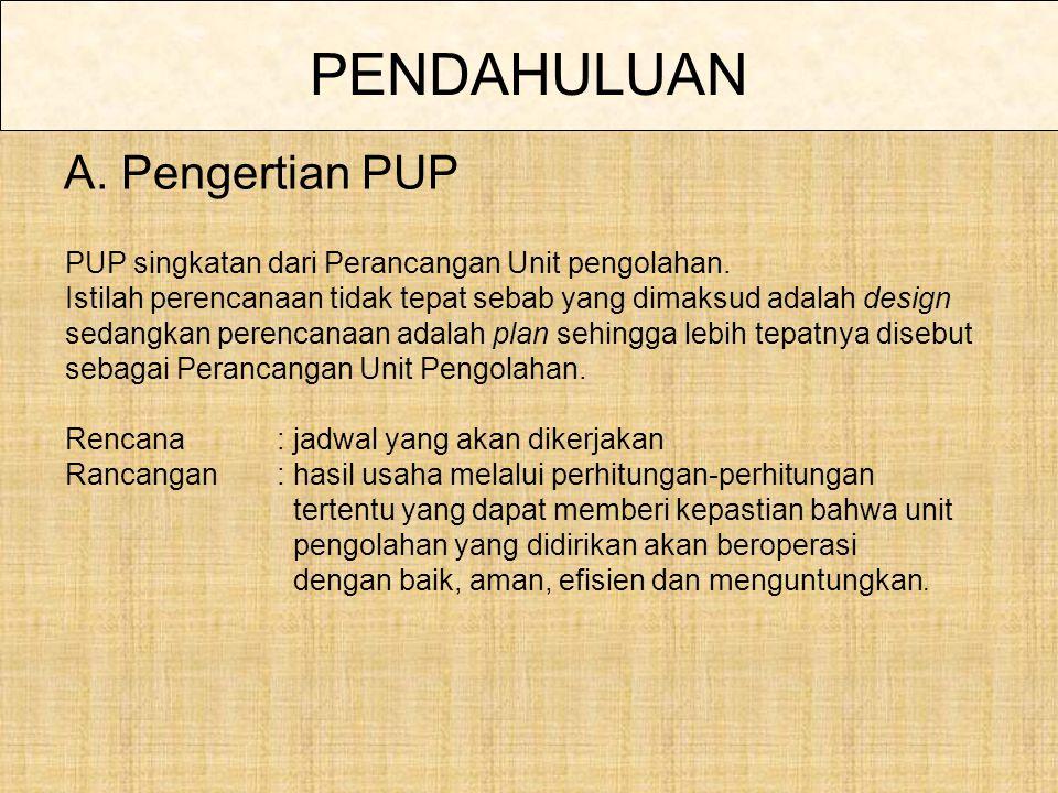 PENDAHULUAN A. Pengertian PUP