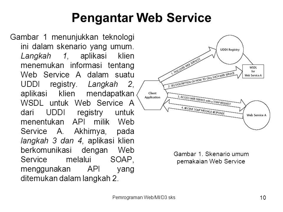 Pengantar Web Service