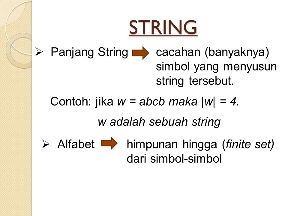 STRING Panjang String. cacahan (banyaknya) simbol yang menyusun string tersebut. Contoh: jika w = abcb maka |w| = 4.