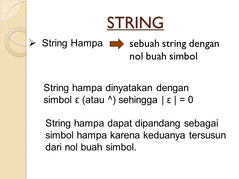 STRING sebuah string dengan nol buah simbol String Hampa