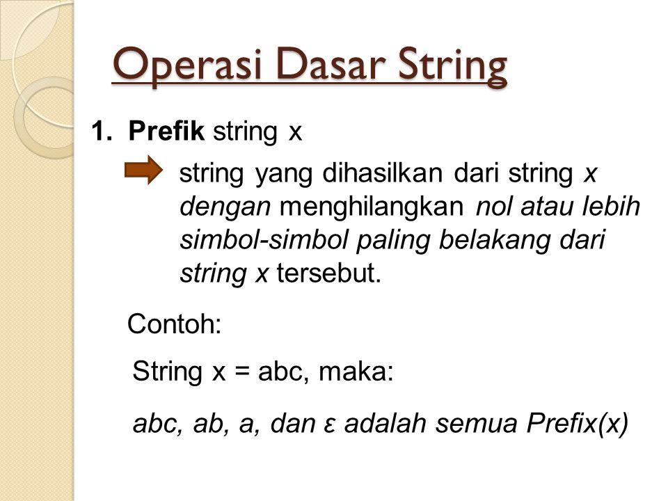 Operasi Dasar String Prefik string x