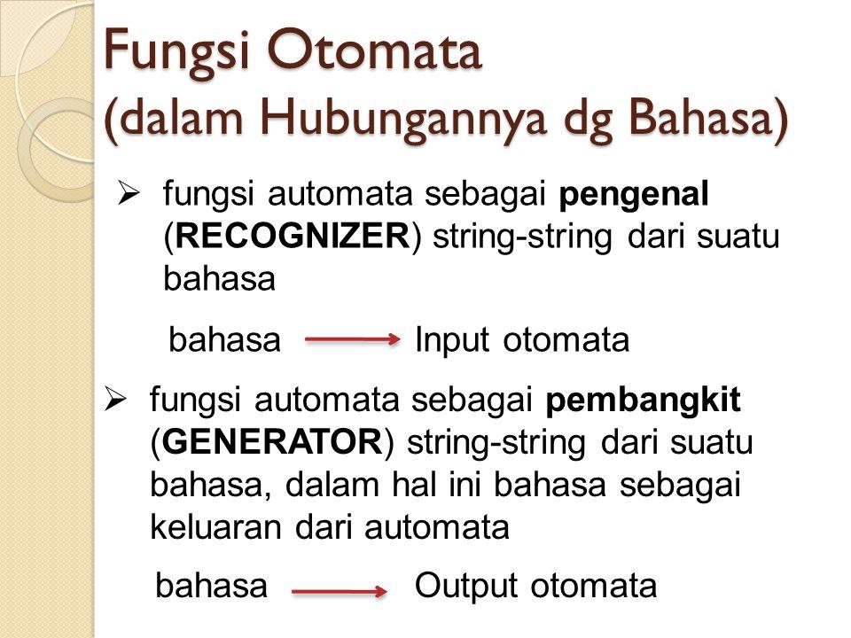 Fungsi Otomata (dalam Hubungannya dg Bahasa)