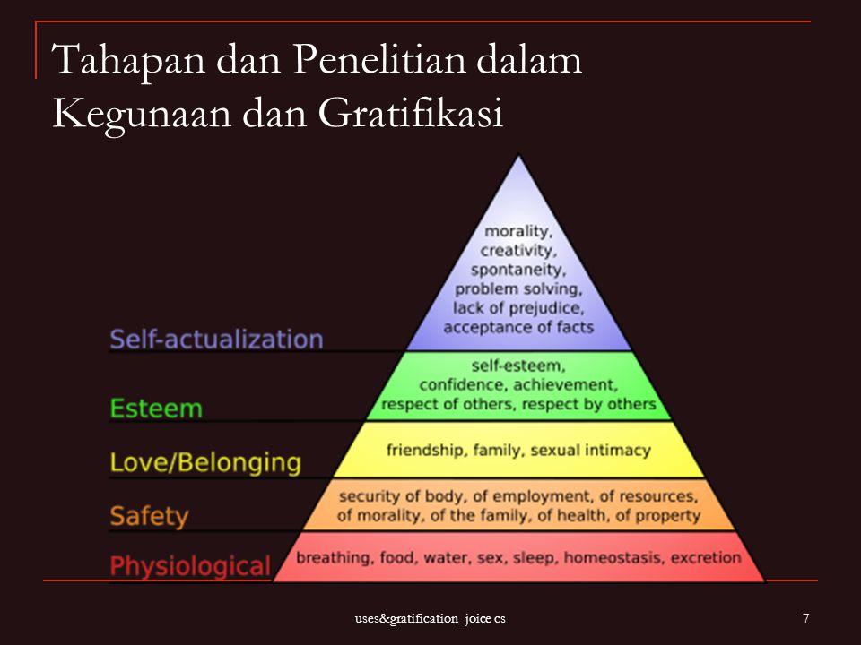 Tahapan dan Penelitian dalam Kegunaan dan Gratifikasi
