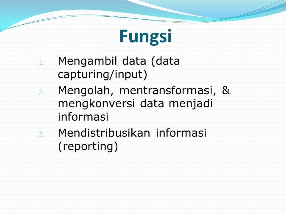 Fungsi Mengambil data (data capturing/input)