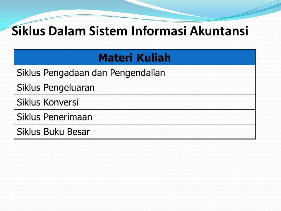 Siklus Dalam Sistem Informasi Akuntansi