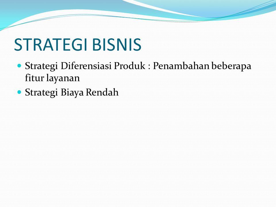 STRATEGI BISNIS Strategi Diferensiasi Produk : Penambahan beberapa fitur layanan.