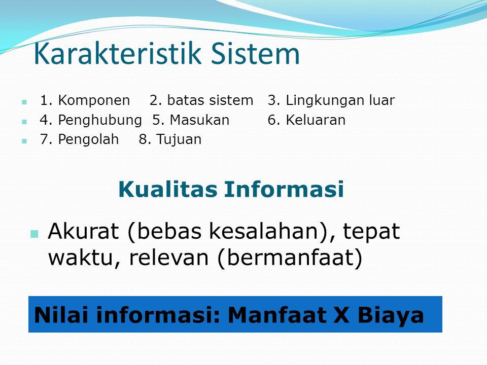 Karakteristik Sistem Kualitas Informasi