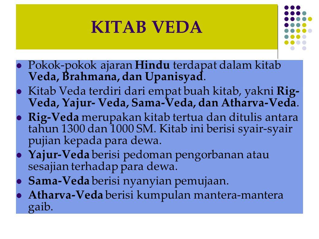 KITAB VEDA Pokok-pokok ajaran Hindu terdapat dalam kitab Veda, Brahmana, dan Upanisyad.