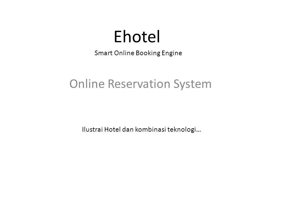 Online Reservation System