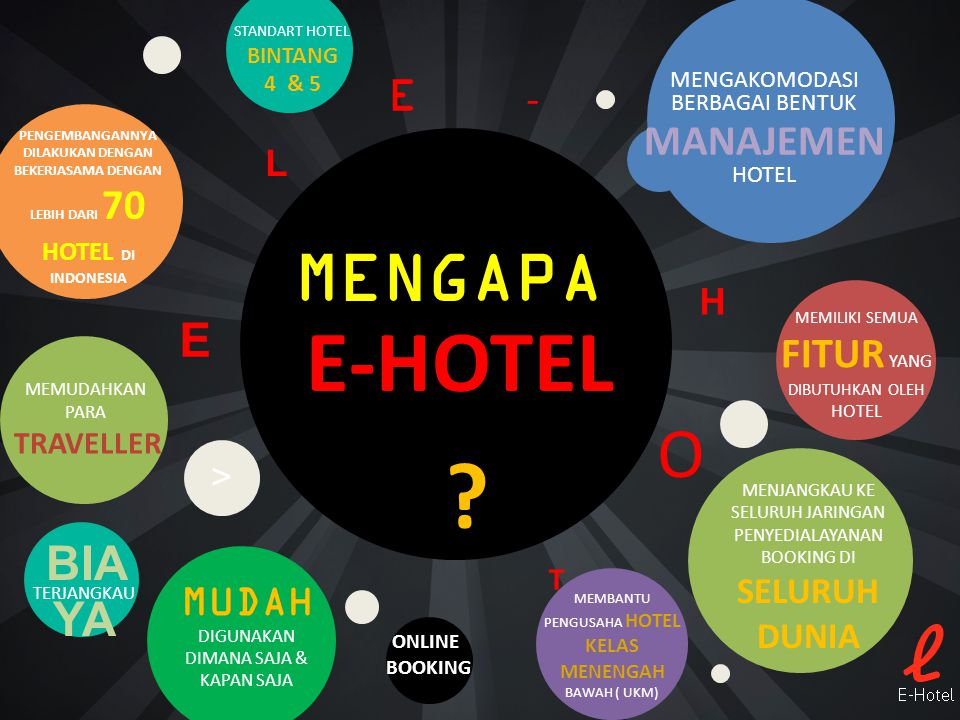 E-HOTEL MENGAPA O E E Attention! BIAYA - MANAJEMEN HOTEL