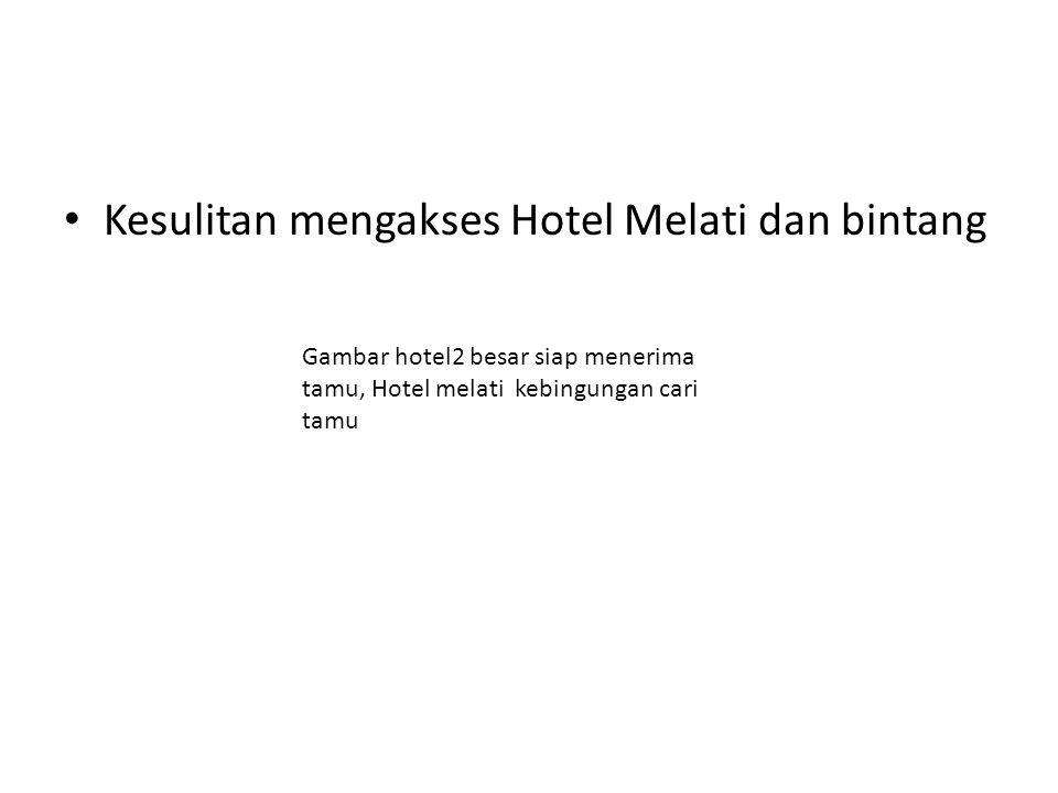 Kesulitan mengakses Hotel Melati dan bintang