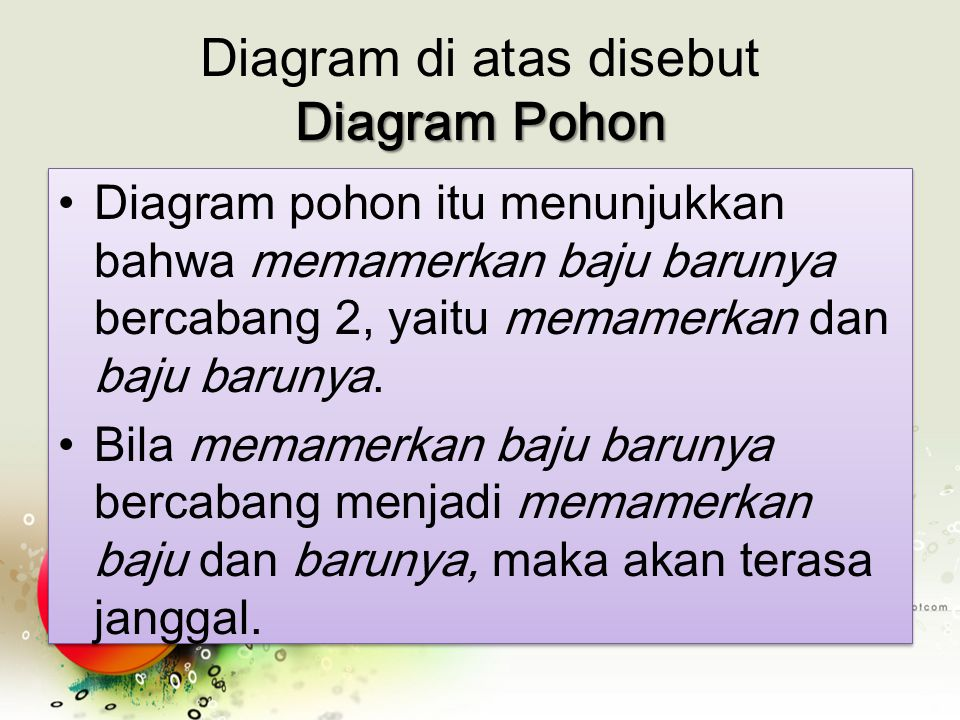 Diagram di atas disebut Diagram Pohon