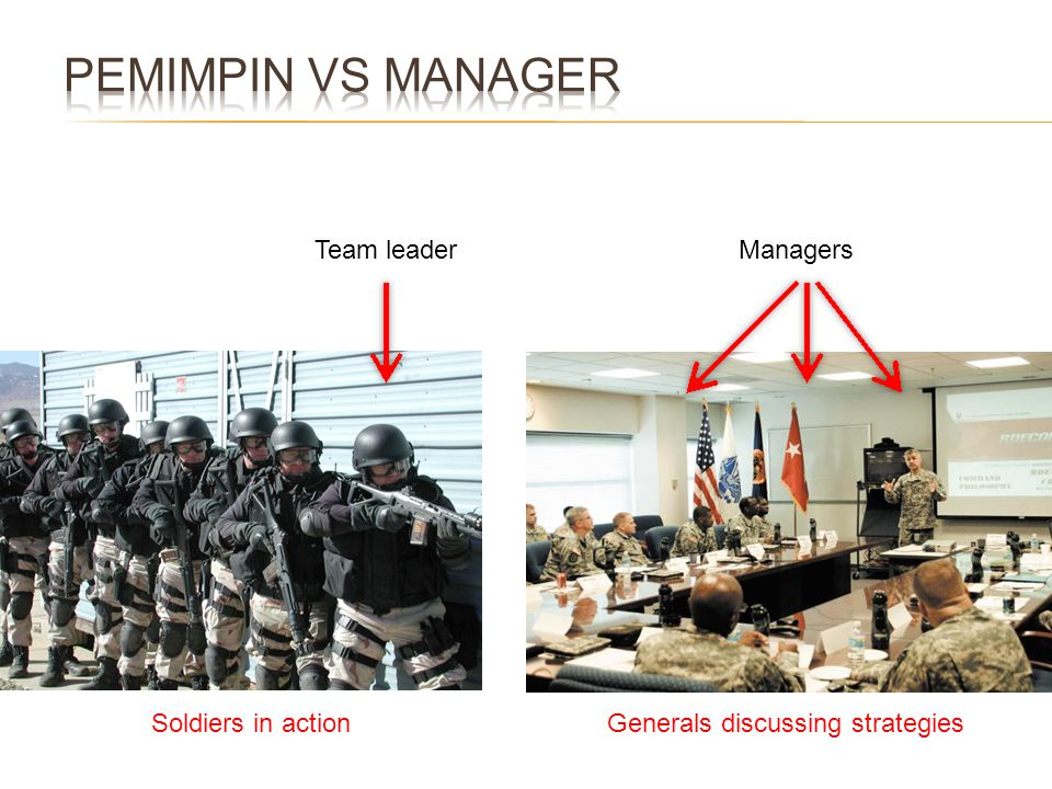 Pemimpin vs Manager Team leader Managers Soldiers in action
