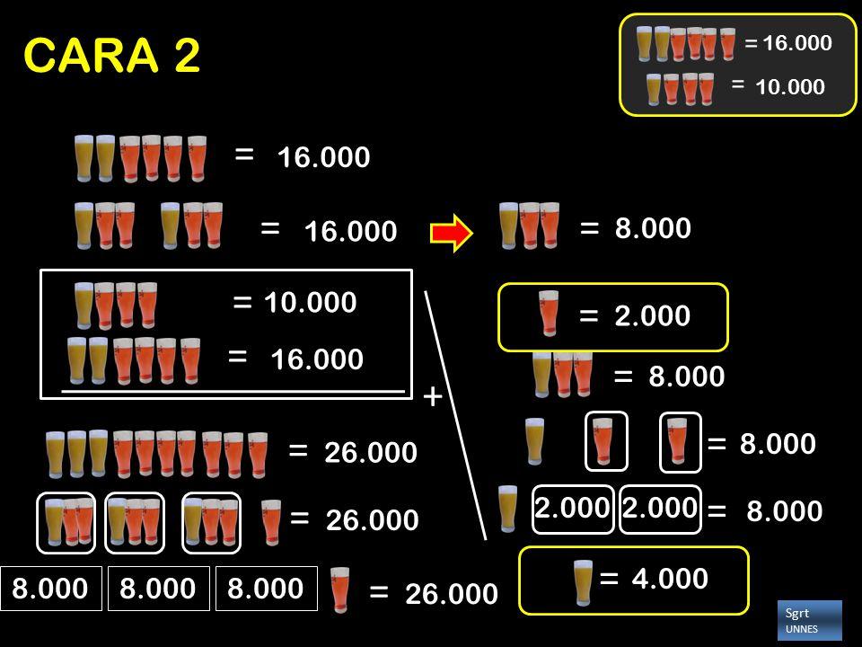= 16.000. 10.000. CARA 2. = 16.000. = = 16.000. 8.000. = 10.000. = 2.000. = 16.000. =