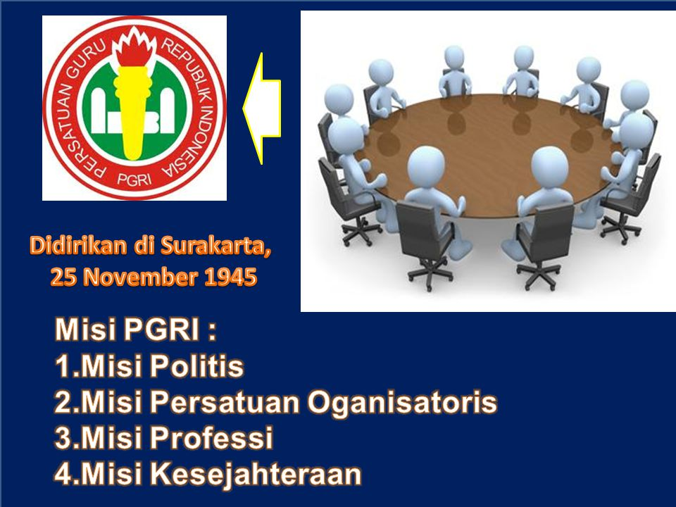 Didirikan di Surakarta,