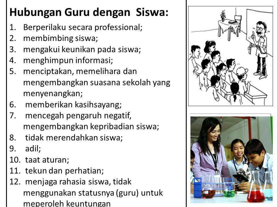Hubungan Guru dengan Siswa: