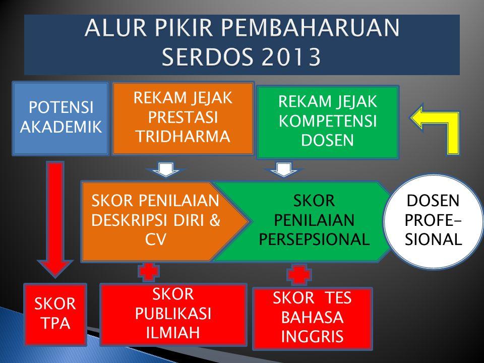 ALUR PIKIR PEMBAHARUAN SERDOS 2013