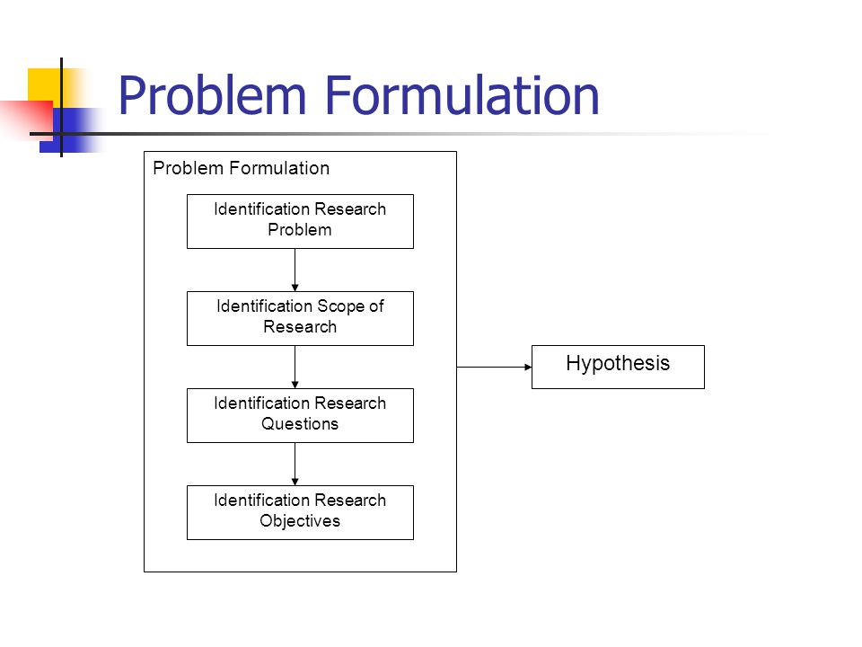 Problem Formulation Hypothesis Problem Formulation