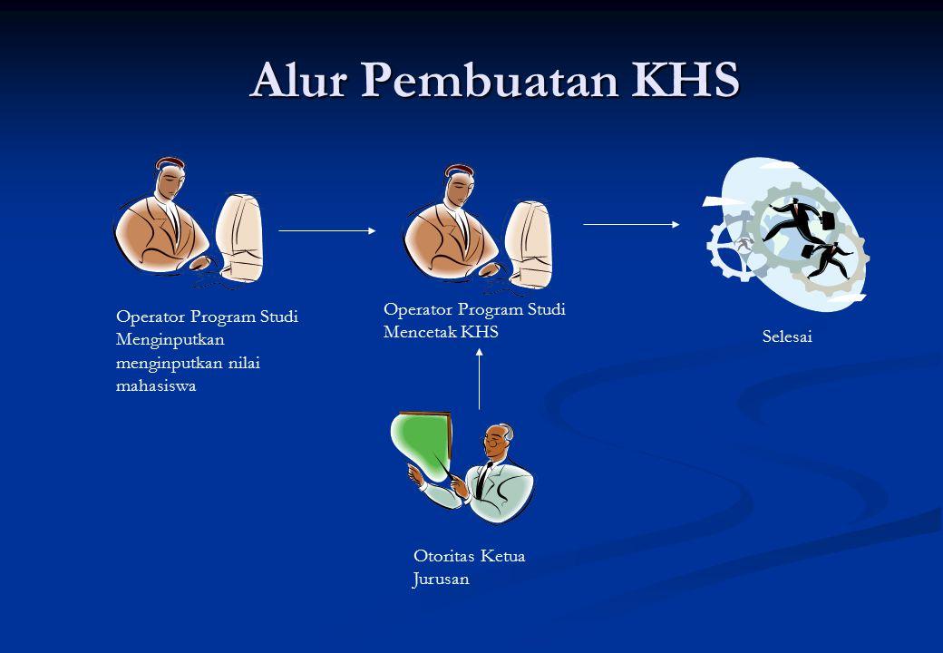 Alur Pembuatan KHS Operator Program Studi Operator Program Studi