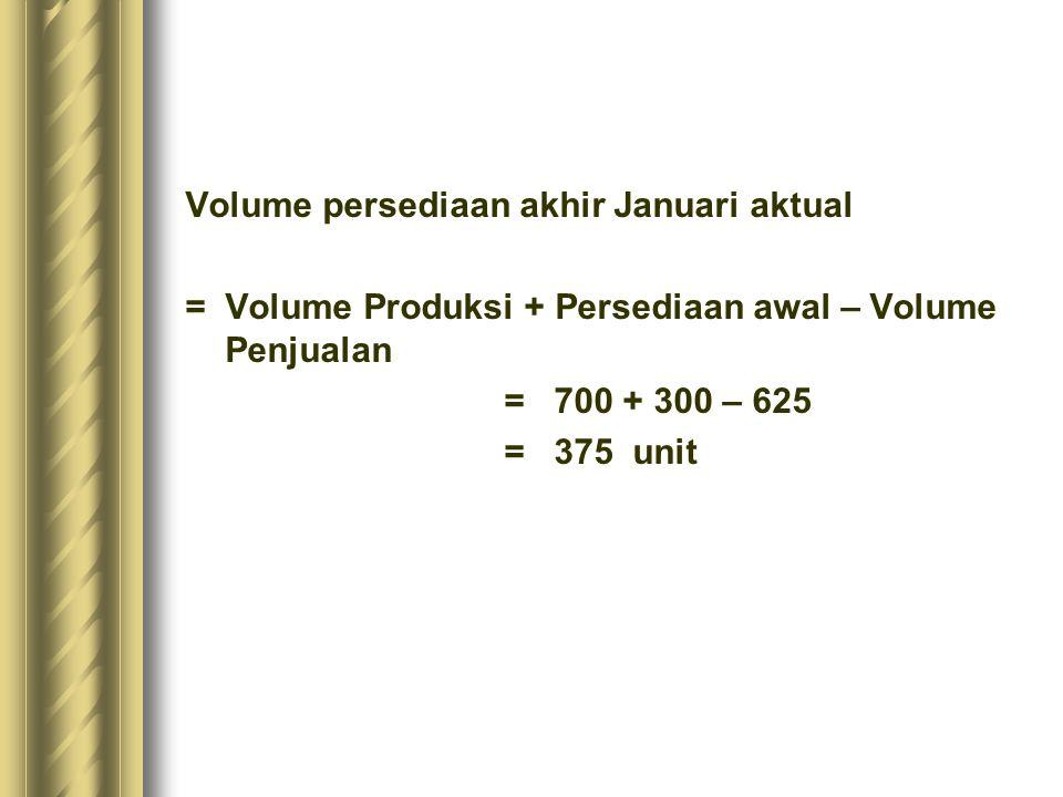 Volume persediaan akhir Januari aktual