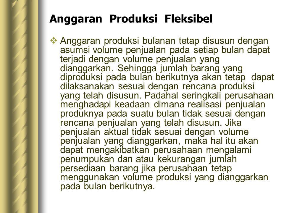 Anggaran Produksi Fleksibel