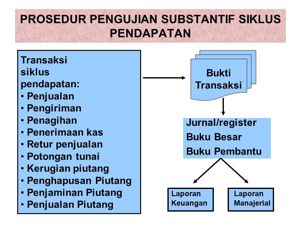 PROSEDUR PENGUJIAN SUBSTANTIF SIKLUS PENDAPATAN