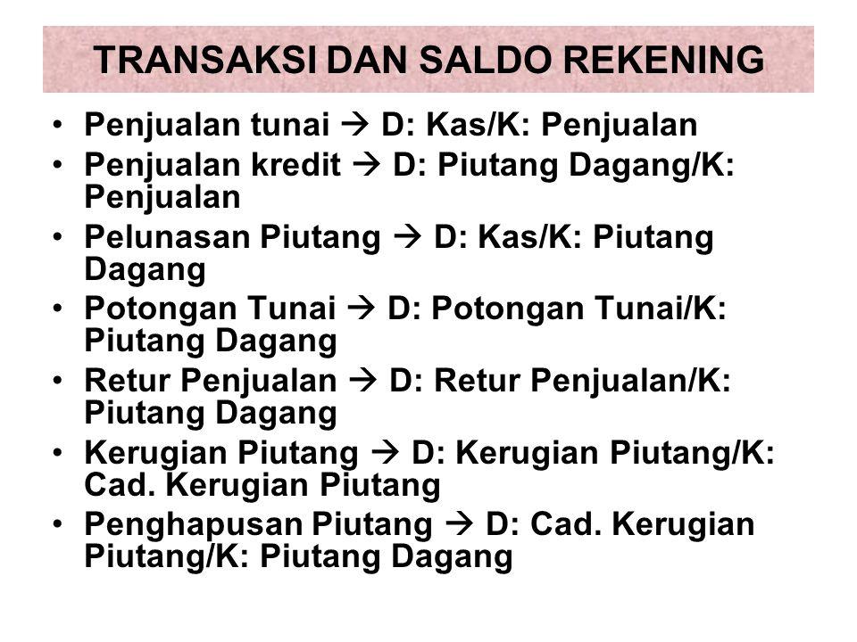 TRANSAKSI DAN SALDO REKENING