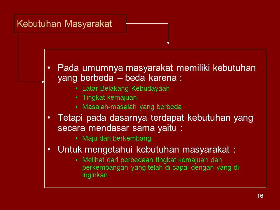 Untuk mengetahui kebutuhan masyarakat :