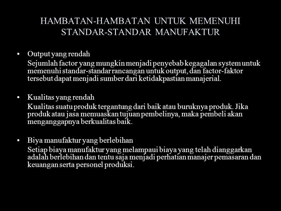 HAMBATAN-HAMBATAN UNTUK MEMENUHI STANDAR-STANDAR MANUFAKTUR